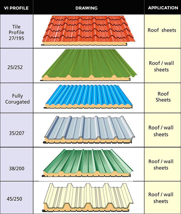K Factor Sheet Metal Aluminium
